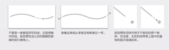 【理论】格式塔理论-视觉惯性